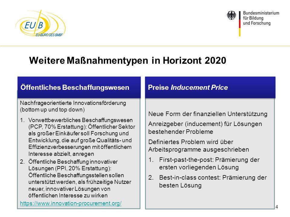 W. Diekmann, IHK Trier, 05.02.2014 Nachfrageorientierte Innovationsförderung (bottom up und top down) 1.Vorwettbewerbliches Beschaffungswesen (PCP, 70