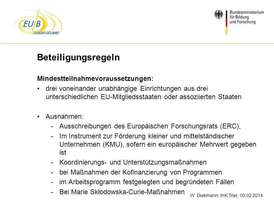 W. Diekmann, IHK Trier, 05.02.2014 Beteiligungsregeln Mindestteilnahmevoraussetzungen: drei voneinander unabhängige Einrichtungen aus drei unterschied