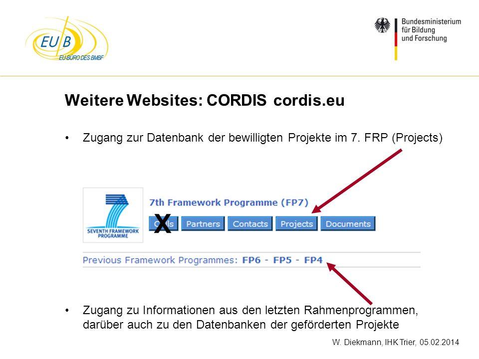 W. Diekmann, IHK Trier, 05.02.2014 Weitere Websites: CORDIS cordis.eu Zugang zur Datenbank der bewilligten Projekte im 7. FRP (Projects) Zugang zu Inf