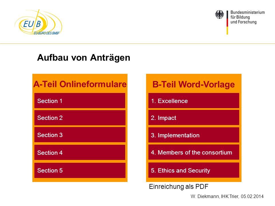 W. Diekmann, IHK Trier, 05.02.2014 Aufbau von Anträgen A-Teil Onlineformulare B-Teil Word-Vorlage Section 2 Section 1 Section 3 3. Implementation 2. I