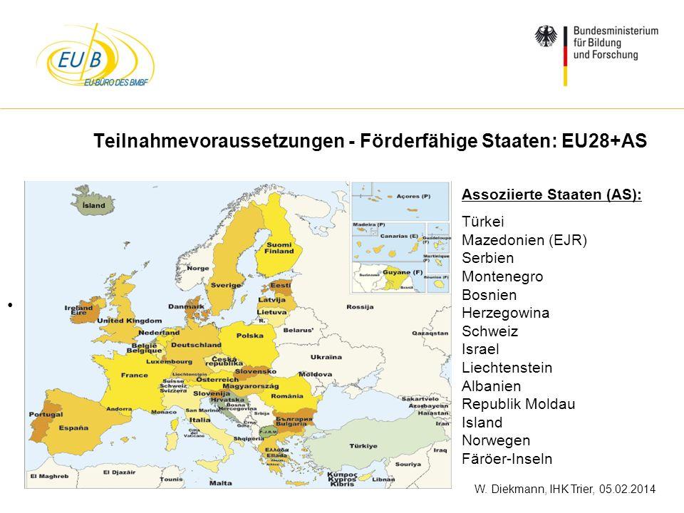 W. Diekmann, IHK Trier, 05.02.2014 Teilnahmevoraussetzungen - Förderfähige Staaten: EU28+AS Assoziierte Staaten (AS): Türkei Mazedonien (EJR) Serbien