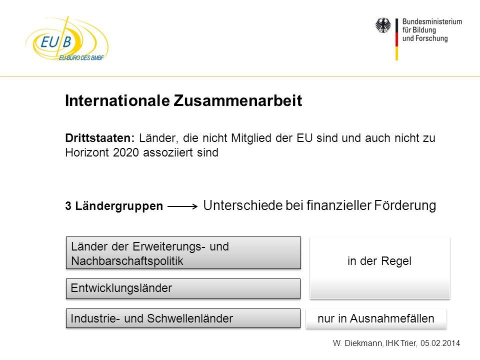 W. Diekmann, IHK Trier, 05.02.2014 Internationale Zusammenarbeit Drittstaaten: Länder, die nicht Mitglied der EU sind und auch nicht zu Horizont 2020