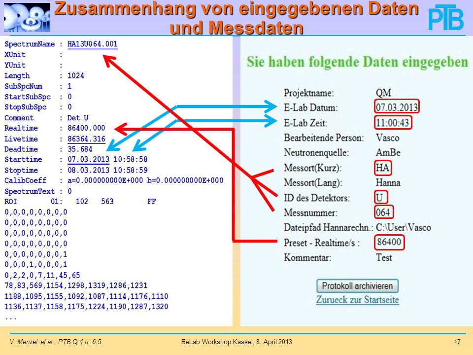 Zusammenhang von eingegebenen Daten und Messdaten V.