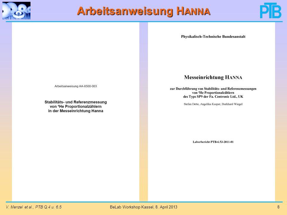 Arbeitsanweisung H ANNA V. Menzel et al., PTB Q.4 u. 6.58 BeLab Workshop Kassel, 8. April 2013
