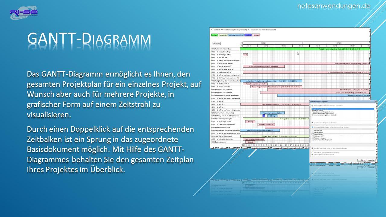 Das GANTT-Diagramm ermöglicht es Ihnen, den gesamten Projektplan für ein einzelnes Projekt, auf Wunsch aber auch für mehrere Projekte, in grafischer Form auf einem Zeitstrahl zu visualisieren.
