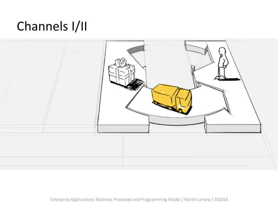 Channels I/II Enterprise Applications: Business Processes and Programming Model | Martin Lorenz | SS2014