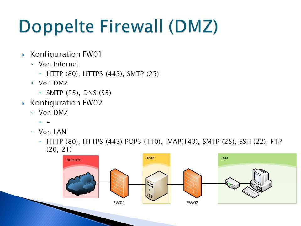 Konfiguration FW01 Von Internet HTTP (80), HTTPS (443), SMTP (25) Von DMZ SMTP (25), DNS (53) Konfiguration FW02 Von DMZ - Von LAN HTTP (80), HTTPS (4