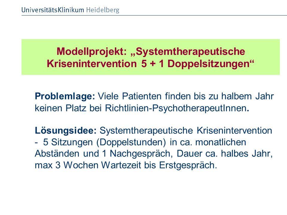 Modellprojekt: Systemtherapeutische Krisenintervention 5 + 1 Doppelsitzungen Problemlage: Viele Patienten finden bis zu halbem Jahr keinen Platz bei R