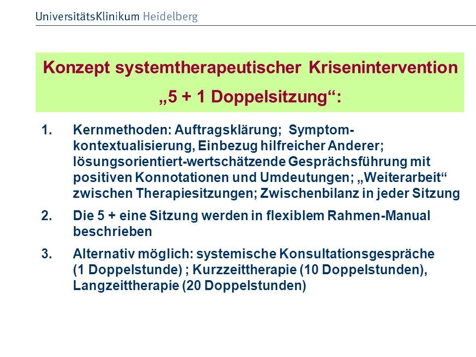 Konzept systemtherapeutischer Krisenintervention 5 + 1 Doppelsitzung: 1.Kernmethoden: Auftragsklärung; Symptom- kontextualisierung, Einbezug hilfreich
