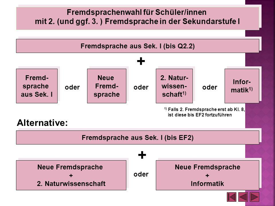 Fremdsprachenwahl für Schüler/innen mit 2. (und ggf. 3. ) Fremdsprache in der Sekundarstufe I Fremdsprachenwahl für Schüler/innen mit 2. (und ggf. 3.