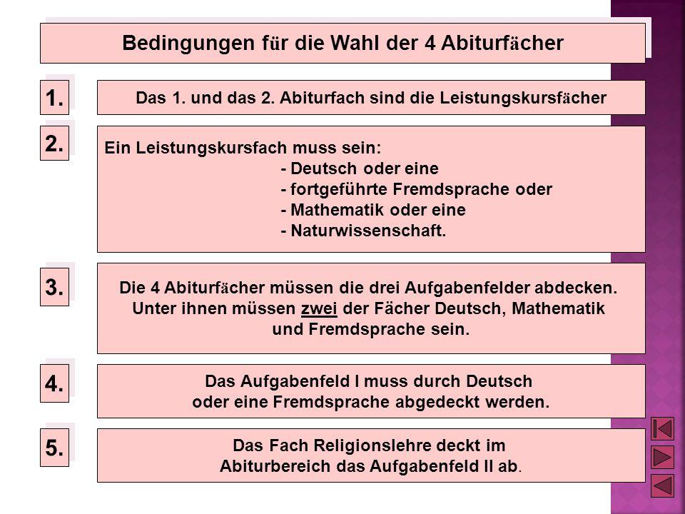 Das 1. und das 2. Abiturfach sind die Leistungskursf ä cher Ein Leistungskursfach muss sein: - Deutsch oder eine - fortgeführte Fremdsprache oder - Ma