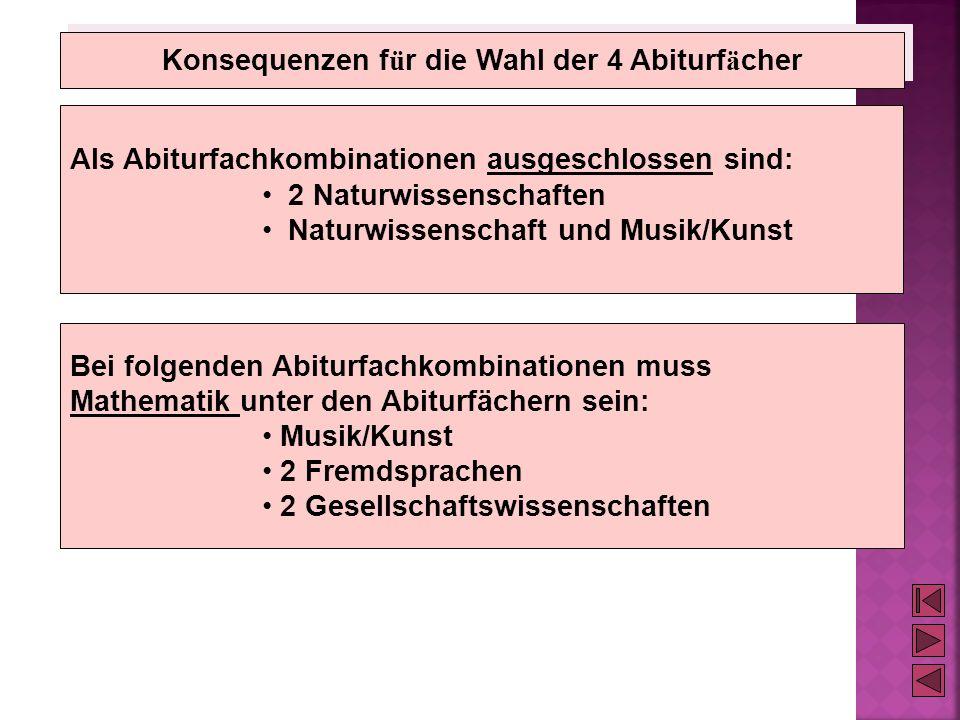 Als Abiturfachkombinationen ausgeschlossen sind: 2 Naturwissenschaften Naturwissenschaft und Musik/Kunst Bei folgenden Abiturfachkombinationen muss Ma