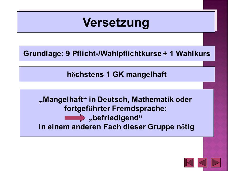 Versetzung Grundlage: 9 Pflicht-/Wahlpflichtkurse + 1 Wahlkurs h ö chstens 1 GK mangelhaft Mangelhaft in Deutsch, Mathematik oder fortgef ü hrter Frem