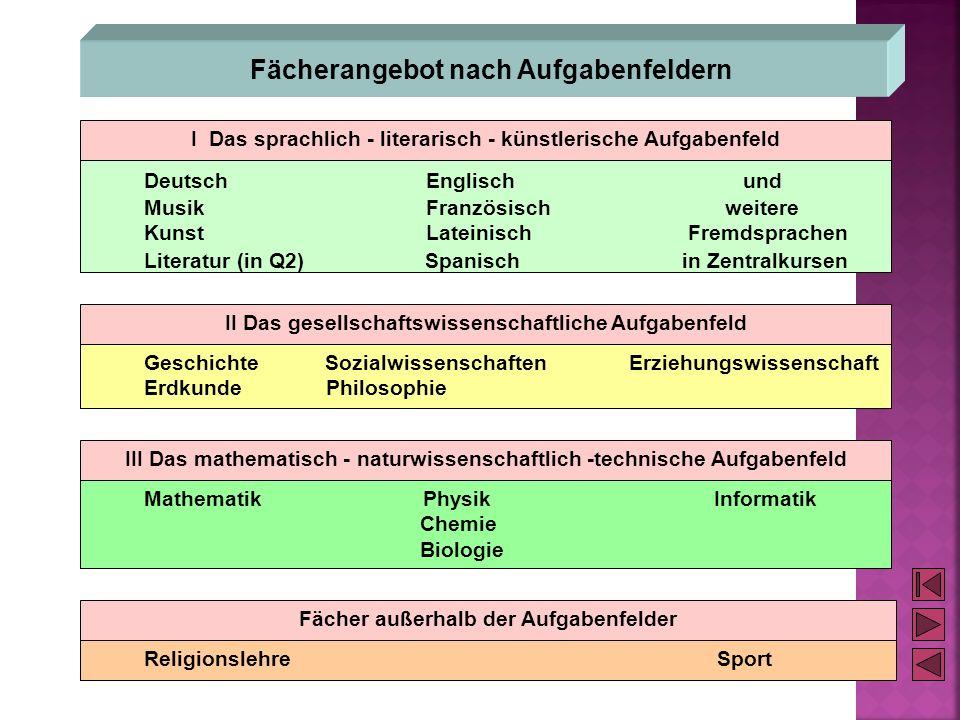 I Das sprachlich - literarisch - künstlerische Aufgabenfeld Deutsch Englisch und Musik Französisch weitere Kunst Lateinisch Fremdsprachen Literatur (i