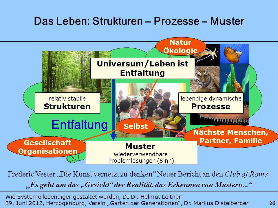 Wie Systeme lebendiger gestaltet werden, DI Dr. Helmut Leitner 29. Juni 2012, Herzogenburg, Verein Garten der Generationen, Dr. Markus Distelberger 26