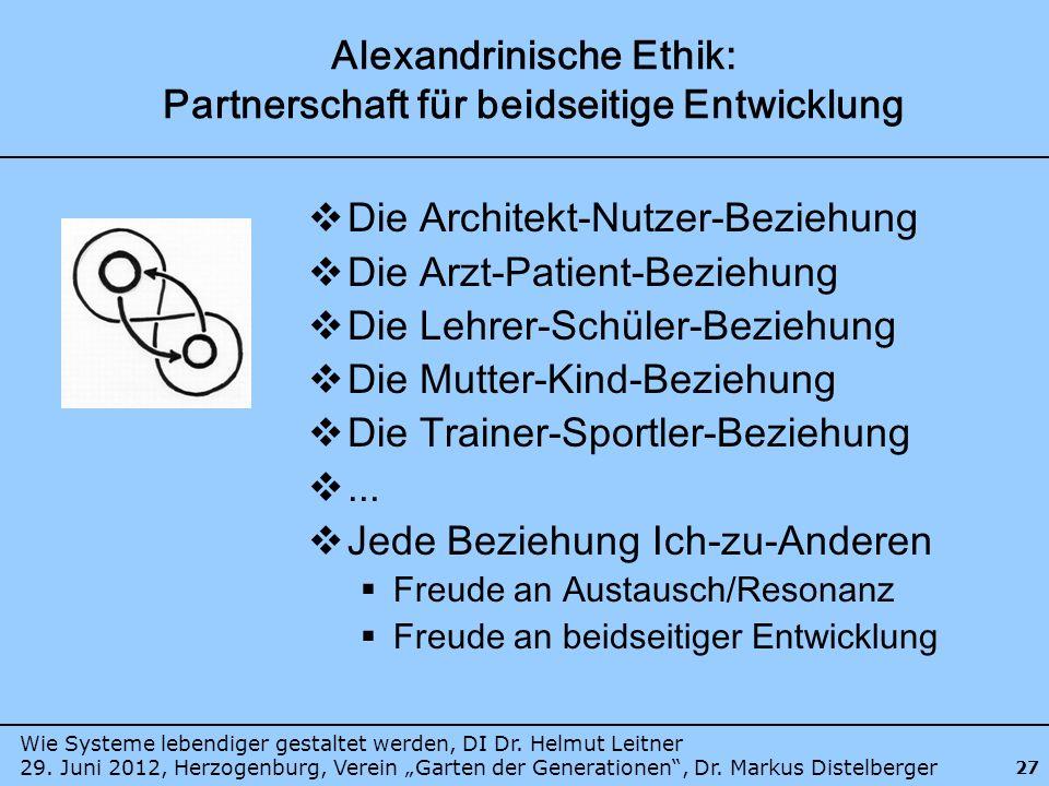 Wie Systeme lebendiger gestaltet werden, DI Dr. Helmut Leitner 29. Juni 2012, Herzogenburg, Verein Garten der Generationen, Dr. Markus Distelberger 27
