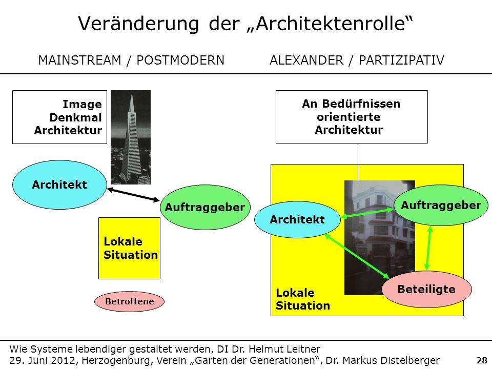 Wie Systeme lebendiger gestaltet werden, DI Dr. Helmut Leitner 29. Juni 2012, Herzogenburg, Verein Garten der Generationen, Dr. Markus Distelberger 28