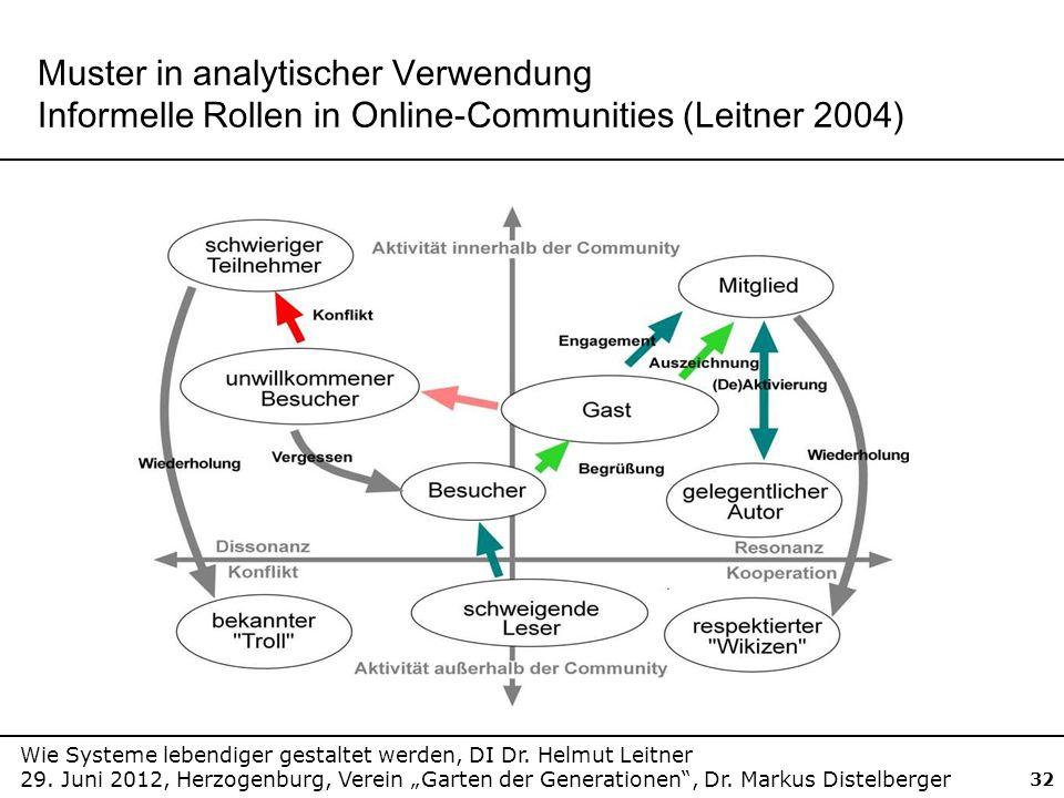Wie Systeme lebendiger gestaltet werden, DI Dr. Helmut Leitner 29. Juni 2012, Herzogenburg, Verein Garten der Generationen, Dr. Markus Distelberger 32