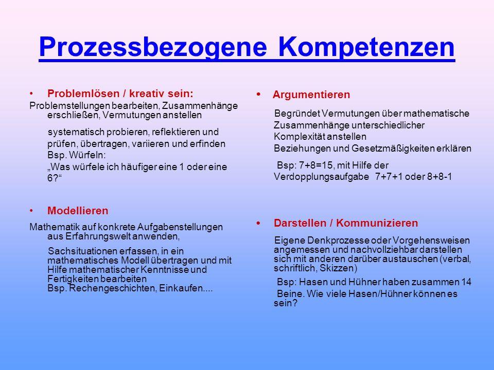 Prozessbezogene Kompetenzen Problemlösen / kreativ sein: Problemstellungen bearbeiten, Zusammenhänge erschließen, Vermutungen anstellen systematisch p