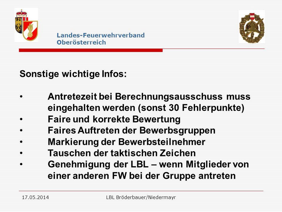 17.05.2014LBL Bröderbauer/Niedermayr Landes-Feuerwehrverband Oberösterreich Sonstige wichtige Infos: Antretezeit bei Berechnungsausschuss muss eingeha