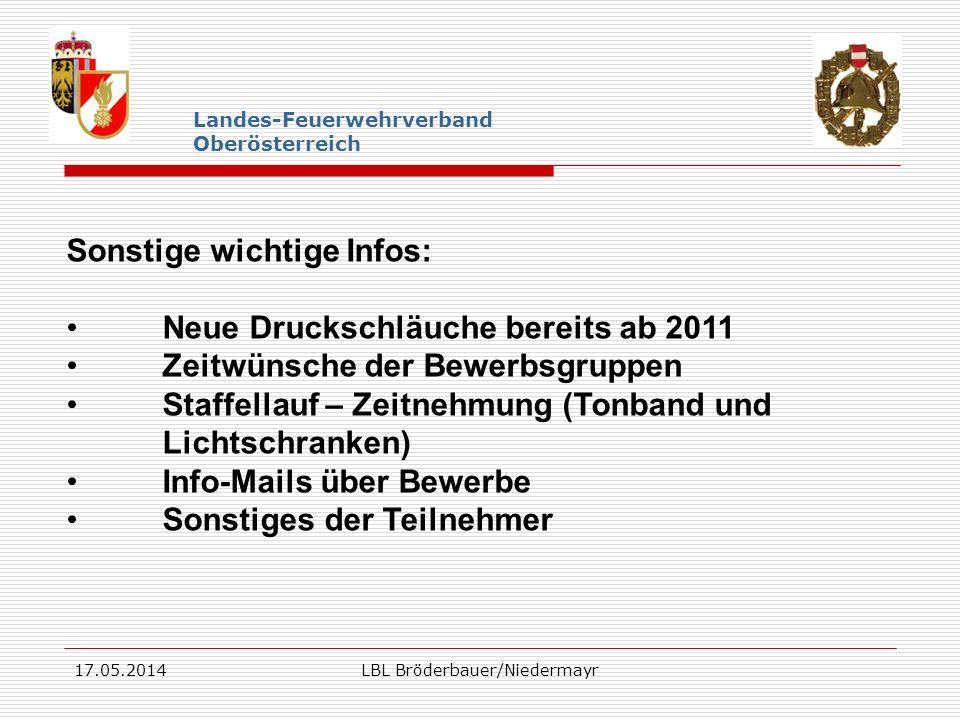 17.05.2014LBL Bröderbauer/Niedermayr Landes-Feuerwehrverband Oberösterreich Sonstige wichtige Infos: Neue Druckschläuche bereits ab 2011 Zeitwünsche d