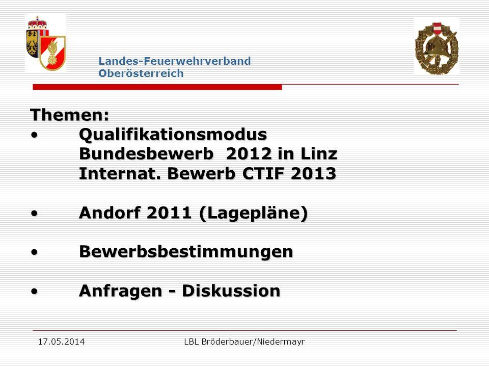 17.05.2014LBL Bröderbauer/Niedermayr Landes-Feuerwehrverband Oberösterreich Themen: QualifikationsmodusQualifikationsmodus Bundesbewerb 2012 in Linz I