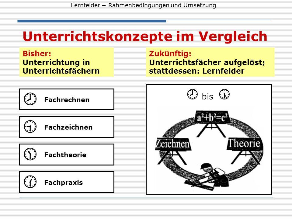 Lernfelder Rahmenbedingungen und Umsetzung Unterrichtskonzepte im Vergleich bis Bisher: Unterrichtung in Unterrichtsfächern Zukünftig: Unterrichtsfäch