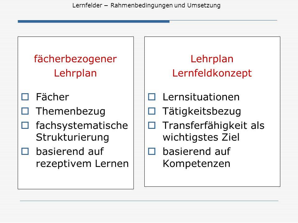 Lernfelder Rahmenbedingungen und Umsetzung fächerbezogener Lehrplan Fächer Themenbezug fachsystematische Strukturierung basierend auf rezeptivem Lerne