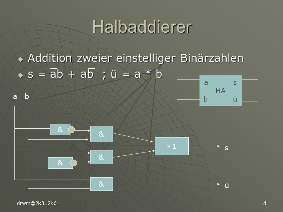 drwm©2k3..2k64 Halbaddierer Addition zweier einstelliger Binärzahlen Addition zweier einstelliger Binärzahlen s = ab + ab ; ü = a * b s = ab + ab ; ü = a * b a s HA b ü & & & 1 & & a b s ü