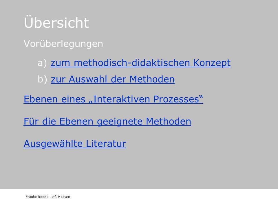 Frauke Roeckl – AfL Hessen Übersicht Vorüberlegungen a) zum methodisch-didaktischen Konzeptzum methodisch-didaktischen Konzept b) zur Auswahl der Meth