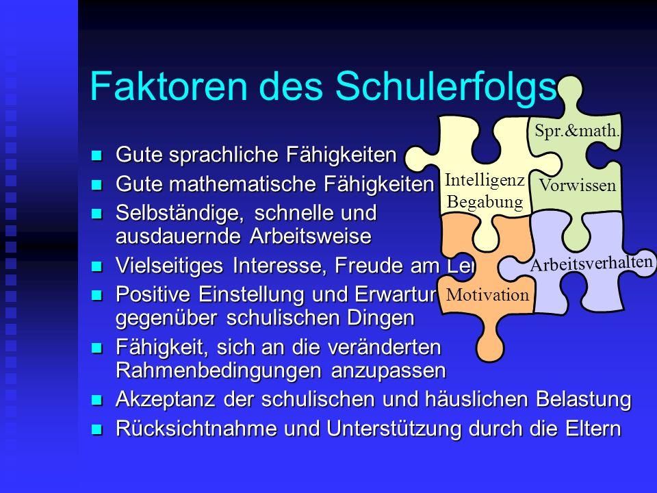 Faktoren des Schulerfolgs Gute sprachliche Fähigkeiten Gute sprachliche Fähigkeiten Gute mathematische Fähigkeiten Gute mathematische Fähigkeiten Selb