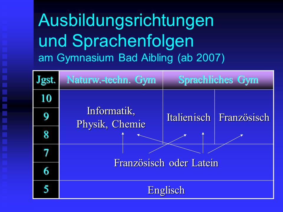 Ausbildungsrichtungen und Sprachenfolgen am Gymnasium Bad Aibling (ab 2007) Jgst. Naturw.-techn. Gym Sprachliches Gym 10 Informatik, Physik, Chemie It