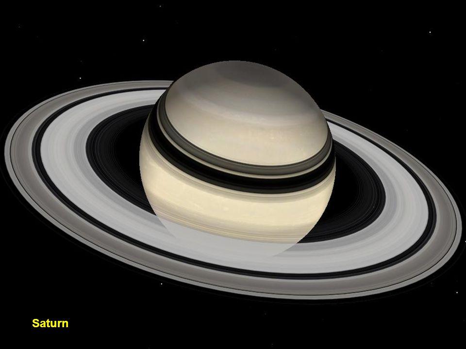 Jupiters Monde und ihre Umlaufbahnen (die ersten 8, sind die am nächsten gelegenen)