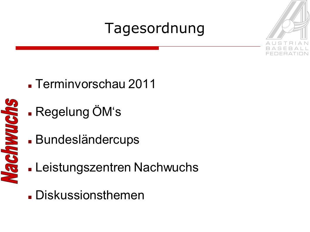 Tagesordnung Terminvorschau 2011 Regelung ÖMs Bundesländercups Leistungszentren Nachwuchs Diskussionsthemen
