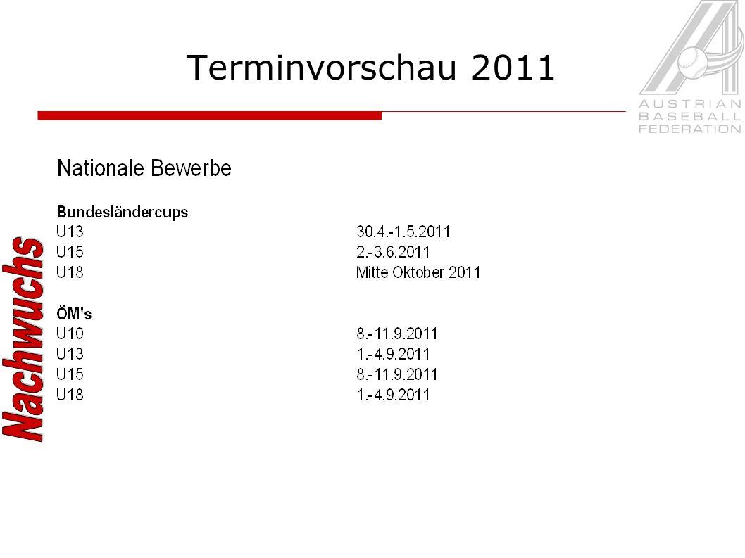 Leistungszentren Nachwuchs Ziele: Schaffung von 3 (ev.