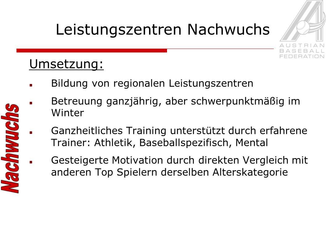 Leistungszentren Nachwuchs Erste Schritte 2009-2010: Bildung von Leistungszentrum Ost Winter: 3 Trainingseinheiten pro Woche (Hitting, Allgemeines Fitnesstraining) Sommer: 1 Trainingseinheit pro Woche (Pitching, Hitting) Trainingsplan für jeden Spieler (inkl.
