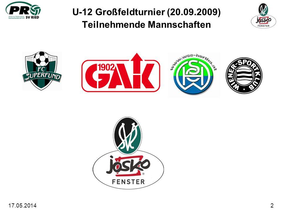 17.05.20142 U-12 Großfeldturnier (20.09.2009) Teilnehmende Mannschaften