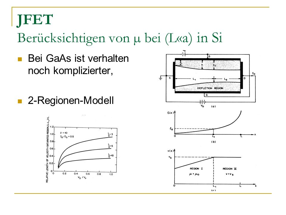 JFET Berücksichtigen von µ bei (L «a) in Si Bei GaAs ist verhalten noch komplizierter, 2-Regionen-Modell