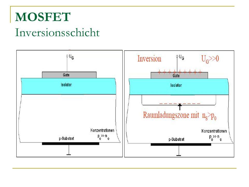 MOSFET Inversionsschicht