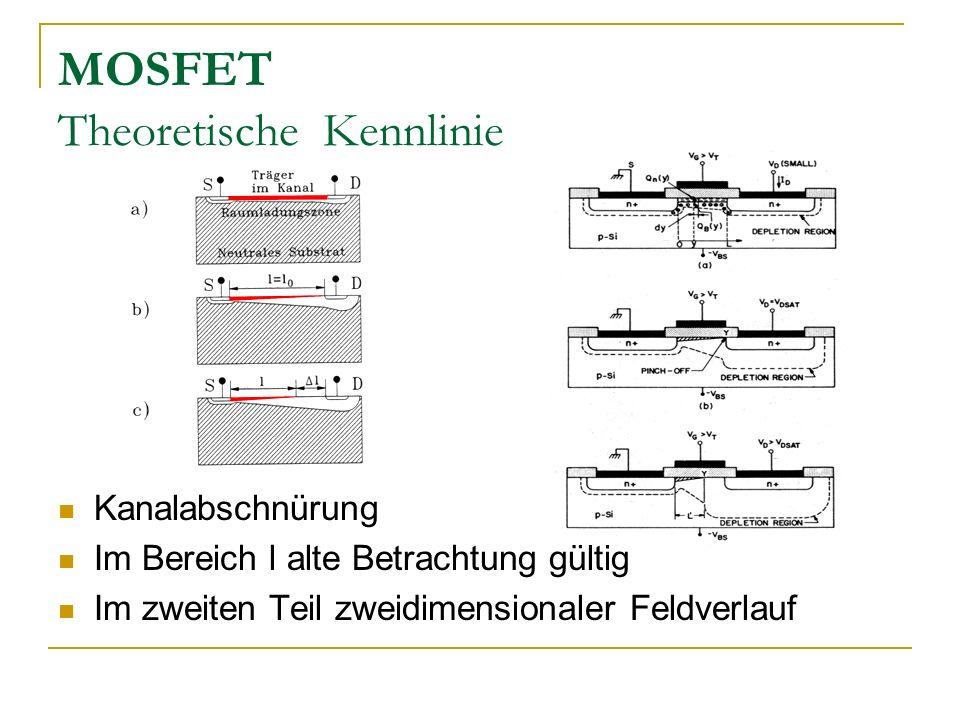MOSFET Theoretische Kennlinie Kanalabschnürung Im Bereich l alte Betrachtung gültig Im zweiten Teil zweidimensionaler Feldverlauf