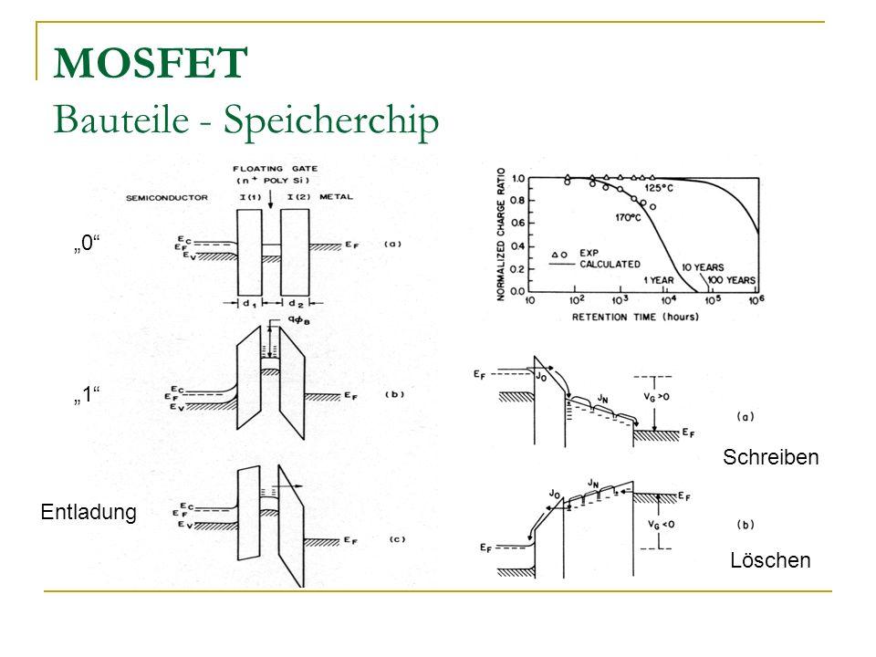 MOSFET Bauteile - Speicherchip 0 1 Entladung Schreiben Löschen