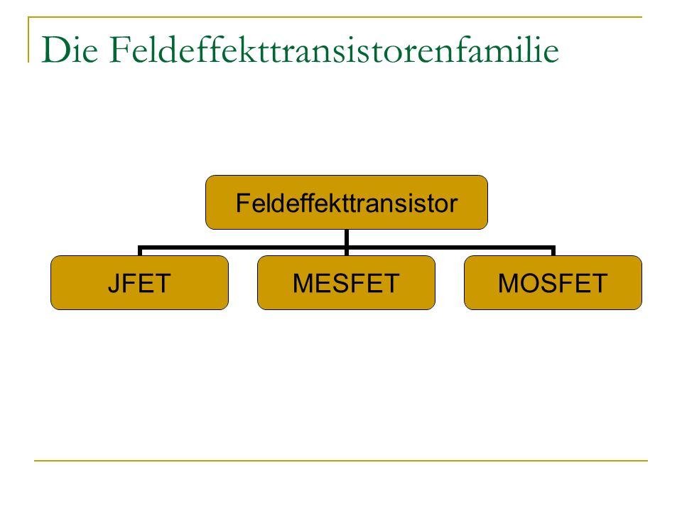 Die Feldeffekttransistorenfamilie Feldeffekttransistor JFETMESFETMOSFET