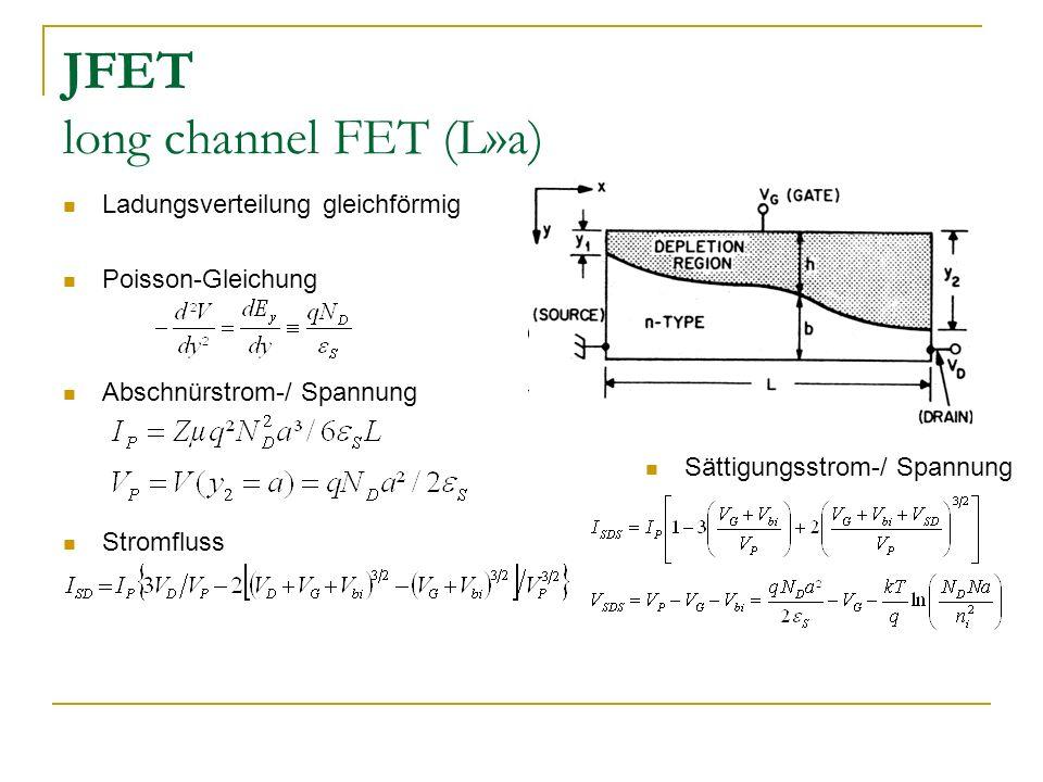 JFET long channel FET (L » a) Ladungsverteilung gleichförmig Poisson-Gleichung Abschnürstrom-/ Spannung Sättigungsstrom-/ Spannung Stromfluss