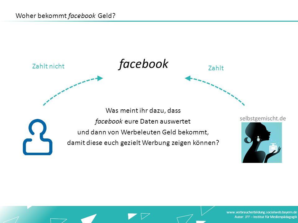 www.verbraucherbildung.socialweb.bayern.de Autor: JFF – Institut für Medienpädagogik Was meint ihr dazu, dass facebook eure Daten auswertet und dann von Werbeleuten Geld bekommt, damit diese euch gezielt Werbung zeigen können.