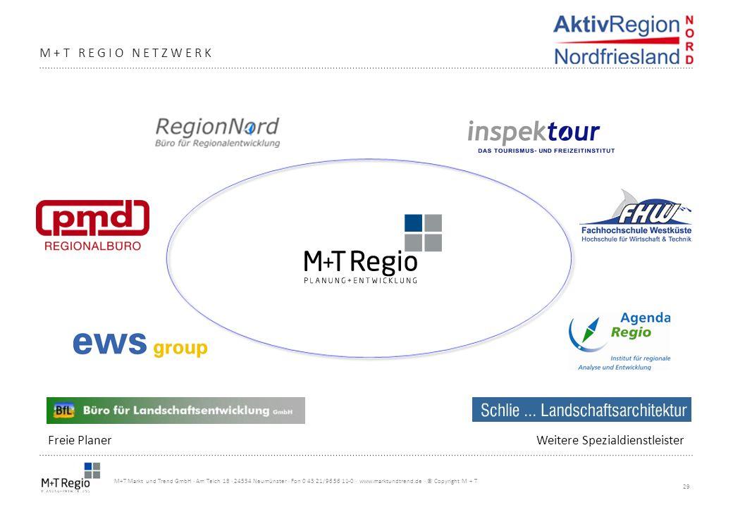 29 M+T Markt und Trend GmbH · Am Teich 18 · 24534 Neumünster · Fon 0 43 21/96 56 11-0 · www.marktundtrend.de · © Copyright M + T M+T REGIO NETZWERK Fr