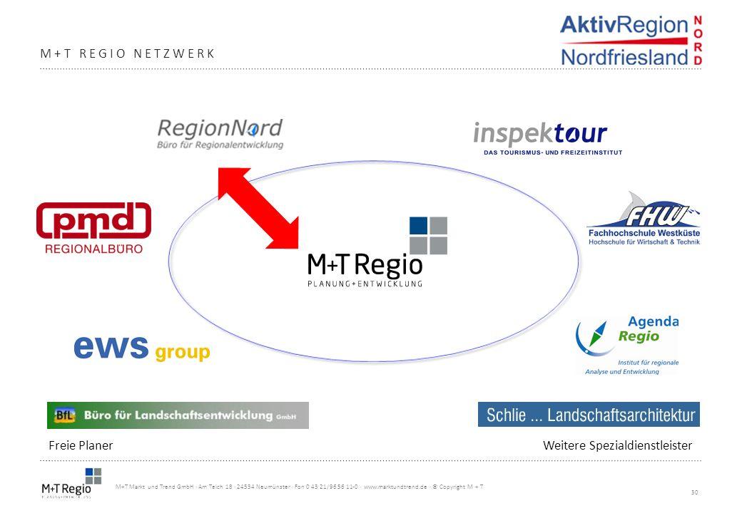 30 M+T Markt und Trend GmbH · Am Teich 18 · 24534 Neumünster · Fon 0 43 21/96 56 11-0 · www.marktundtrend.de · © Copyright M + T M+T REGIO NETZWERK Fr