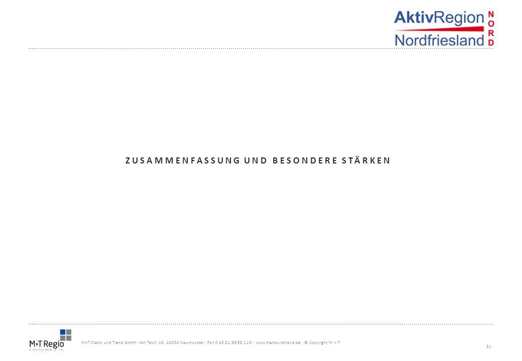 31 M+T Markt und Trend GmbH · Am Teich 18 · 24534 Neumünster · Fon 0 43 21/96 56 11-0 · www.marktundtrend.de · © Copyright M + T ZUSAMMENFASSUNG UND B
