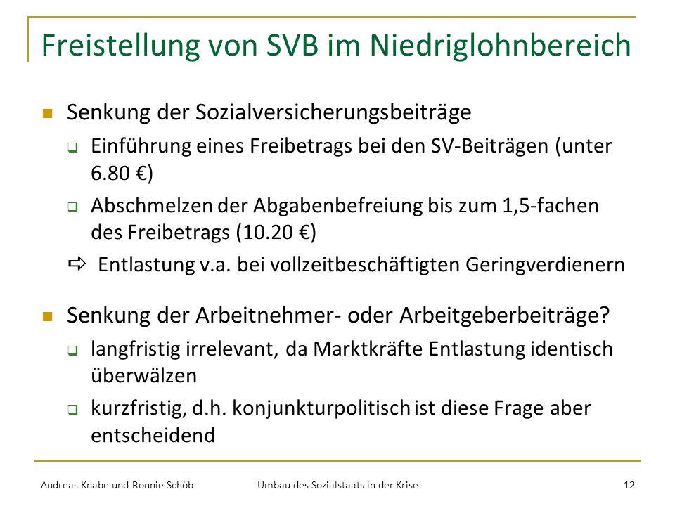 Freistellung von SVB im Niedriglohnbereich Senkung der Sozialversicherungsbeiträge Einführung eines Freibetrags bei den SV-Beiträgen (unter 6.80 ) Abschmelzen der Abgabenbefreiung bis zum 1,5-fachen des Freibetrags (10.20 ) Entlastung v.a.