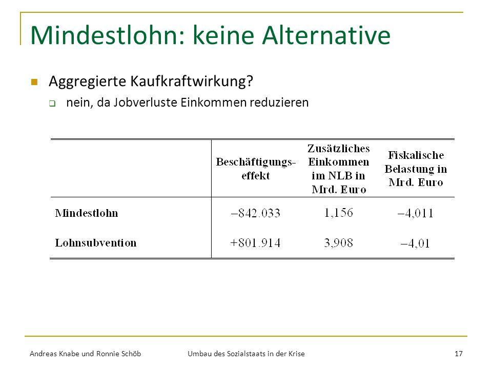 Mindestlohn: keine Alternative Aggregierte Kaufkraftwirkung.