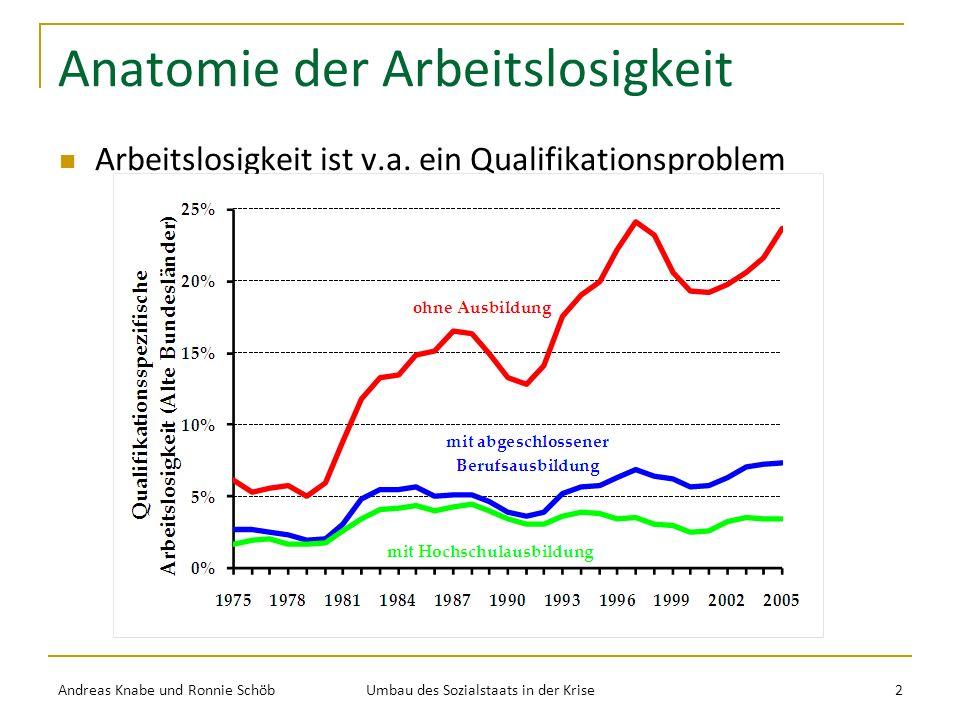 Anatomie der Arbeitslosigkeit Arbeitslosigkeit ist v.a.